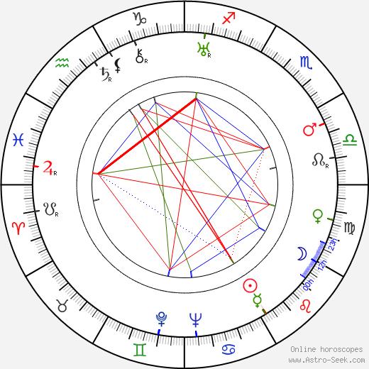 Elsa Merlini день рождения гороскоп, Elsa Merlini Натальная карта онлайн