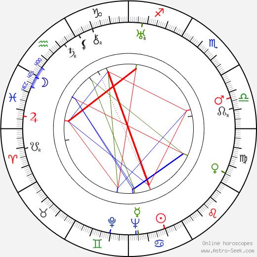 Eric Portman tema natale, oroscopo, Eric Portman oroscopi gratuiti, astrologia