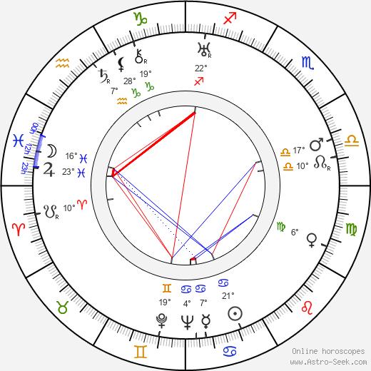 Irving Stone birth chart, biography, wikipedia 2019, 2020