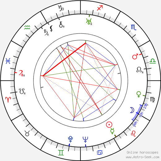 Jeanne Helbling tema natale, oroscopo, Jeanne Helbling oroscopi gratuiti, astrologia