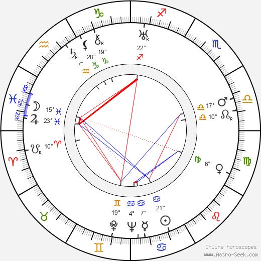 Ken Murray birth chart, biography, wikipedia 2020, 2021