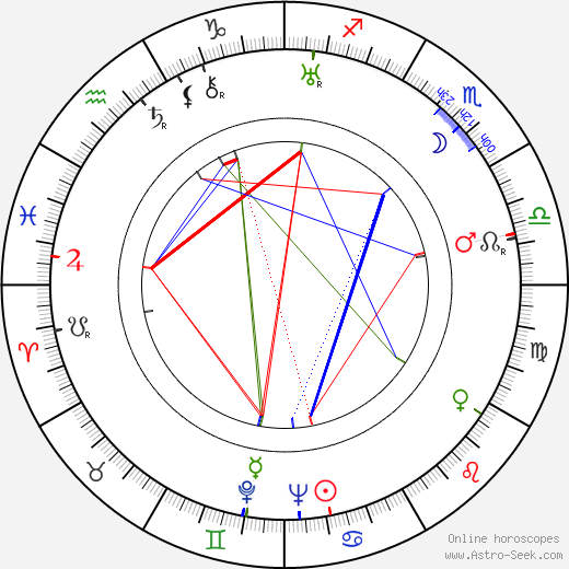 Kurt Seifert birth chart, Kurt Seifert astro natal horoscope, astrology