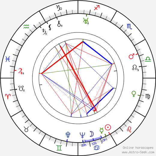 Mathilde Danegger birth chart, Mathilde Danegger astro natal horoscope, astrology
