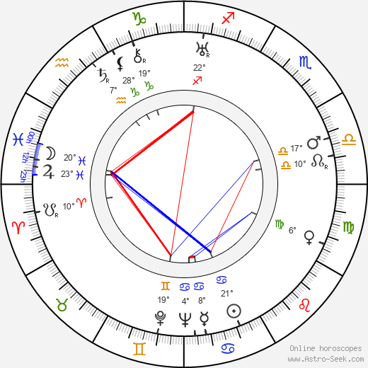 Toyoko Takahashi birth chart, biography, wikipedia 2019, 2020