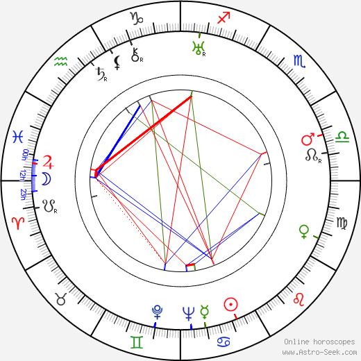 Walter D. Edmonds день рождения гороскоп, Walter D. Edmonds Натальная карта онлайн