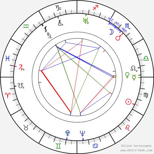 Allen Vincent birth chart, Allen Vincent astro natal horoscope, astrology
