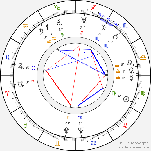 Andrey Fayt birth chart, biography, wikipedia 2019, 2020