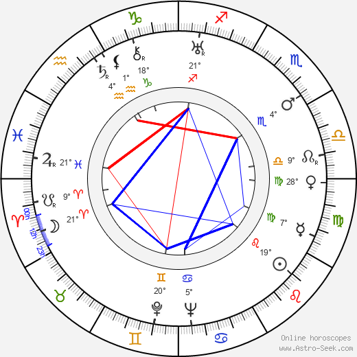 Chubby Johnson birth chart, biography, wikipedia 2019, 2020