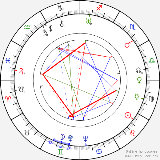 Derwin Abrahams astro natal birth chart, Derwin Abrahams horoscope, astrology