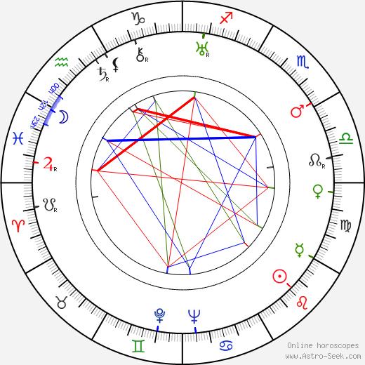 Tom Tyler astro natal birth chart, Tom Tyler horoscope, astrology