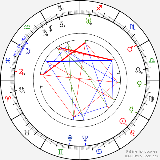 Tom Tyler tema natale, oroscopo, Tom Tyler oroscopi gratuiti, astrologia