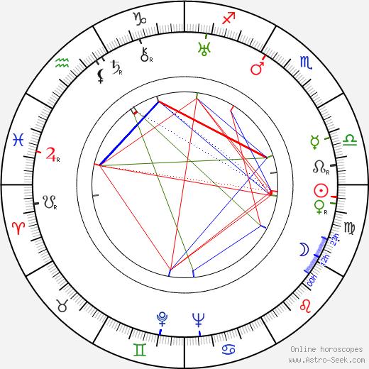 A. C. Nor день рождения гороскоп, A. C. Nor Натальная карта онлайн
