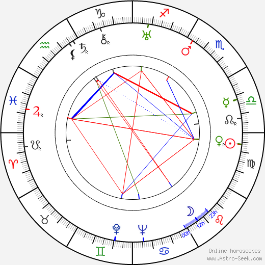 Dolores Costello birth chart, Dolores Costello astro natal horoscope, astrology
