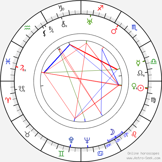 Lisi Caren tema natale, oroscopo, Lisi Caren oroscopi gratuiti, astrologia