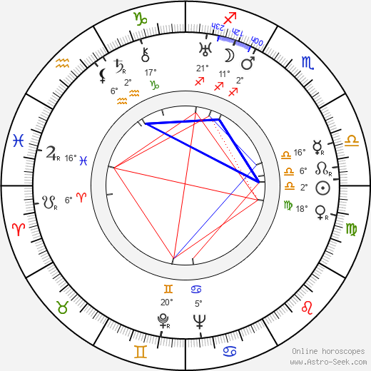 Santiago Gómez Cou birth chart, biography, wikipedia 2019, 2020