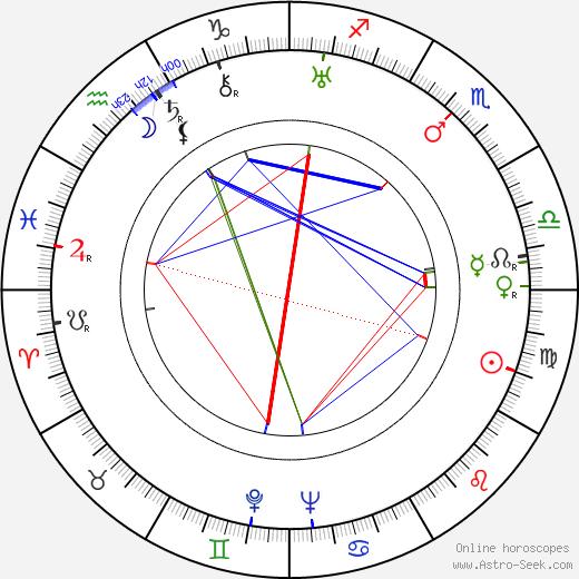 Wilfred M. Cline tema natale, oroscopo, Wilfred M. Cline oroscopi gratuiti, astrologia