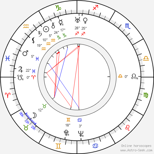 Andrew Marton birth chart, biography, wikipedia 2018, 2019