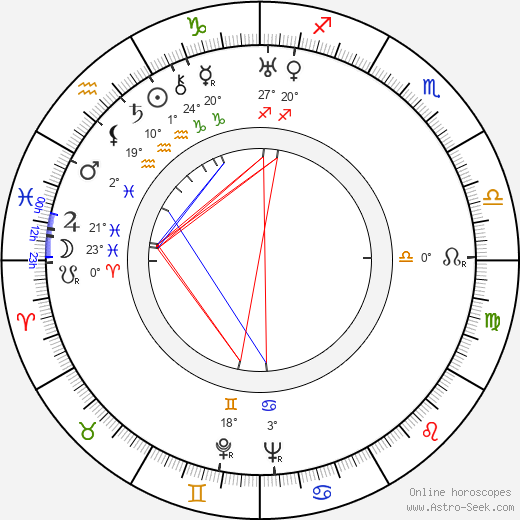 Arkadi Gajdar birth chart, biography, wikipedia 2019, 2020