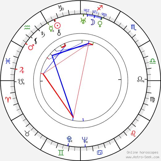 Caridad Bravo Adams birth chart, Caridad Bravo Adams astro natal horoscope, astrology