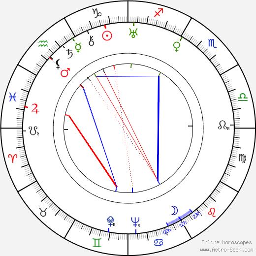 Elsa Vetešníková birth chart, Elsa Vetešníková astro natal horoscope, astrology