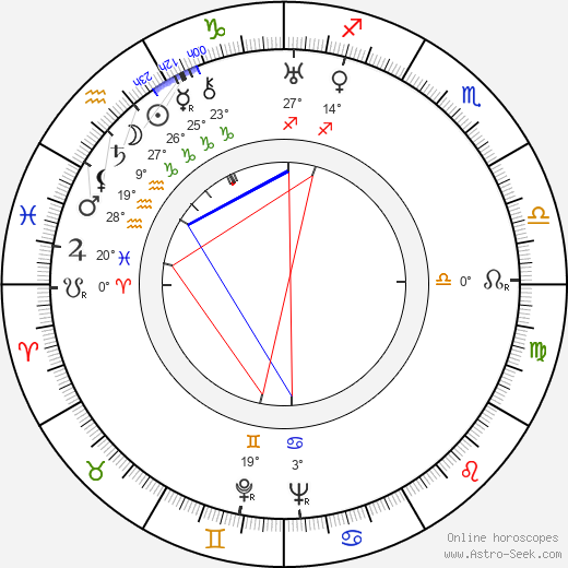Grant Withers birth chart, biography, wikipedia 2019, 2020