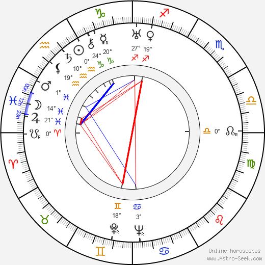 Joe McGuinn birth chart, biography, wikipedia 2020, 2021