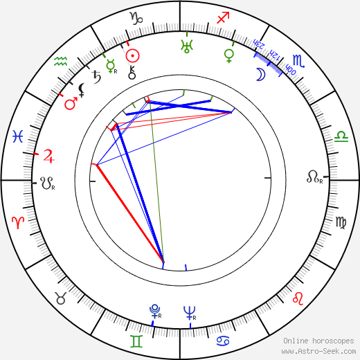 Joseph Gershenson astro natal birth chart, Joseph Gershenson horoscope, astrology