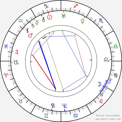 May Pihlgren tema natale, oroscopo, May Pihlgren oroscopi gratuiti, astrologia