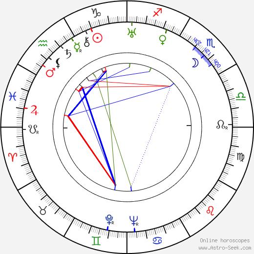 Murray Alper astro natal birth chart, Murray Alper horoscope, astrology