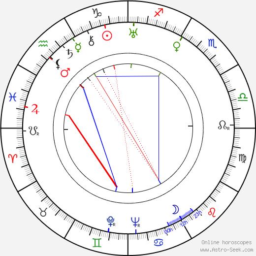 Tom Helmore birth chart, Tom Helmore astro natal horoscope, astrology