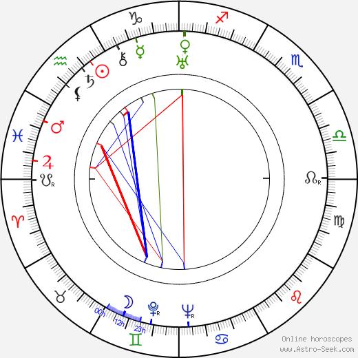 Valeri Solovtsov tema natale, oroscopo, Valeri Solovtsov oroscopi gratuiti, astrologia