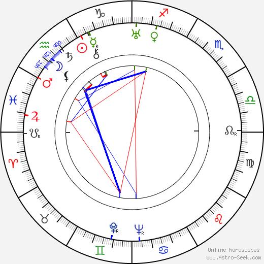 Zdeněk Bár tema natale, oroscopo, Zdeněk Bár oroscopi gratuiti, astrologia