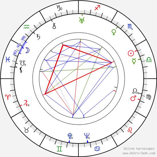 Emma Baron astro natal birth chart, Emma Baron horoscope, astrology