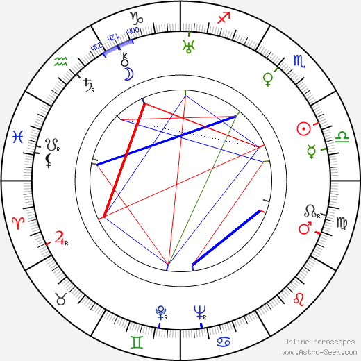 Harald G. Petersson birth chart, Harald G. Petersson astro natal horoscope, astrology