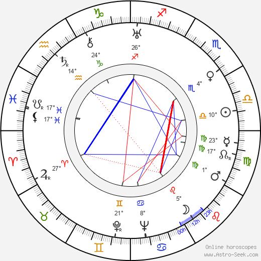 Philip Van Zandt birth chart, biography, wikipedia 2019, 2020