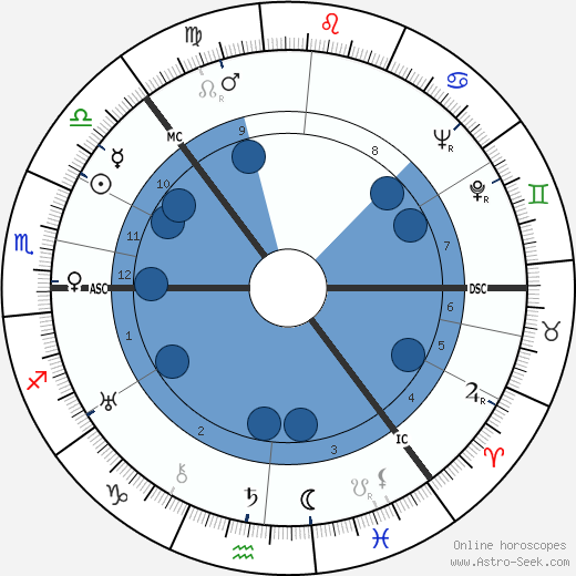 Tuuli Reijonen wikipedia, horoscope, astrology, instagram