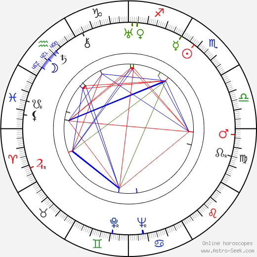 Arthur Tovey birth chart, Arthur Tovey astro natal horoscope, astrology