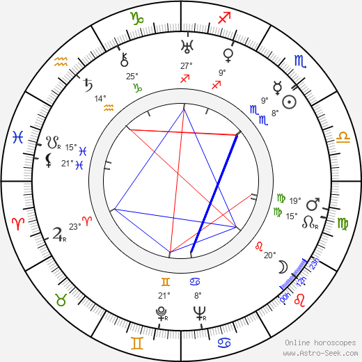 Jerry Fairbanks birth chart, biography, wikipedia 2019, 2020
