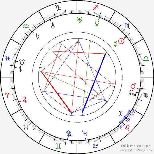 Jerry Fairbanks astro natal birth chart, Jerry Fairbanks horoscope, astrology