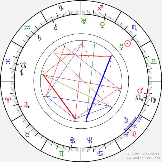 Laura La Plante birth chart, Laura La Plante astro natal horoscope, astrology
