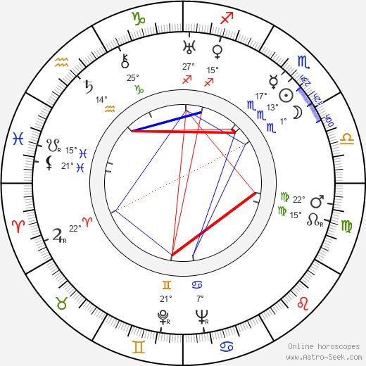 Selena Royle birth chart, biography, wikipedia 2018, 2019