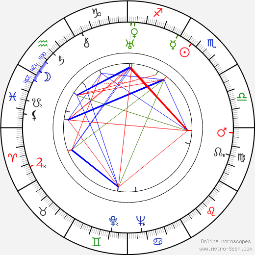 Tilly Losch astro natal birth chart, Tilly Losch horoscope, astrology