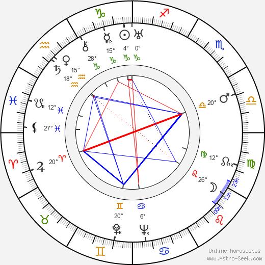 Alejo Carpentier birth chart, biography, wikipedia 2020, 2021