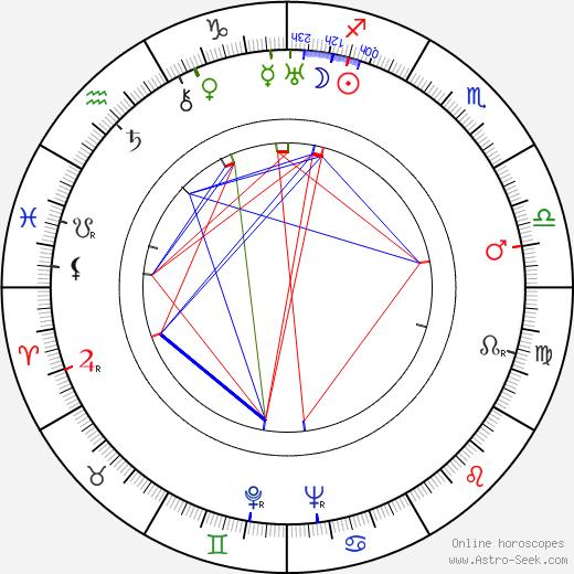 Claire Rommer tema natale, oroscopo, Claire Rommer oroscopi gratuiti, astrologia
