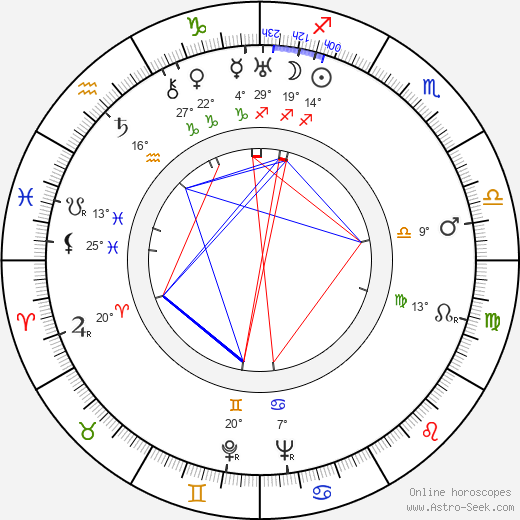 Clarence Nash birth chart, biography, wikipedia 2018, 2019