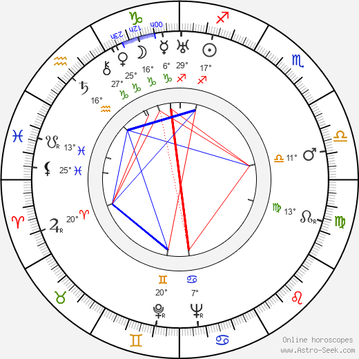 Elsie Randolph birth chart, biography, wikipedia 2019, 2020