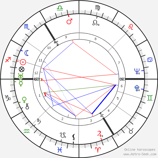Ève Curie astro natal birth chart, Ève Curie horoscope, astrology