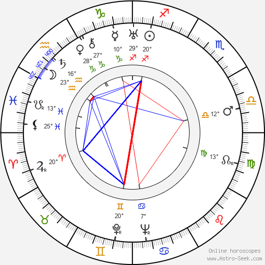 Julian West birth chart, biography, wikipedia 2019, 2020