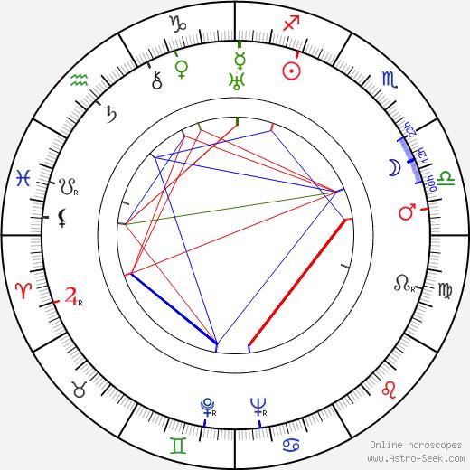 Tatyana Guretskaya tema natale, oroscopo, Tatyana Guretskaya oroscopi gratuiti, astrologia