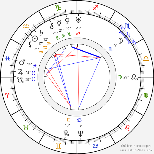 Edward J. Nugent birth chart, biography, wikipedia 2019, 2020